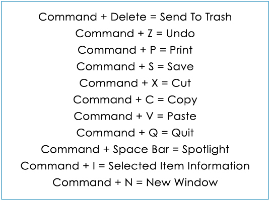 Apple Mac Keyboard Shortcuts