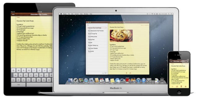 Notes on the Mac, iPad and iPhone