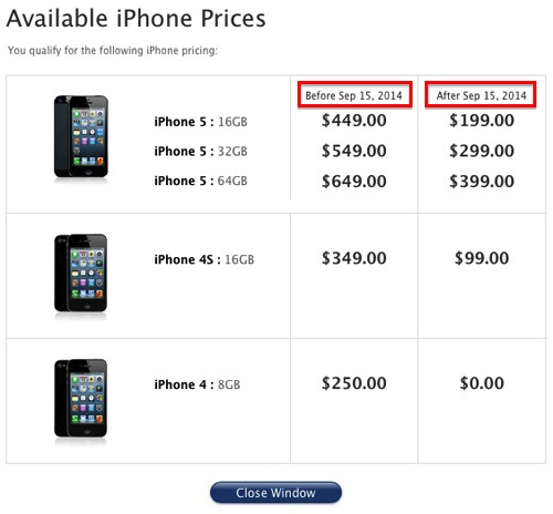 iphone won t sync how to find out if your are eligible for an iphone upgrade 5679