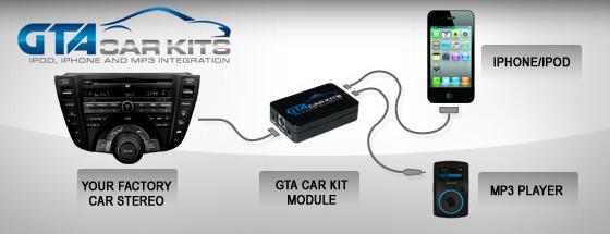 Gta Car Kit Bluetooth Mazda
