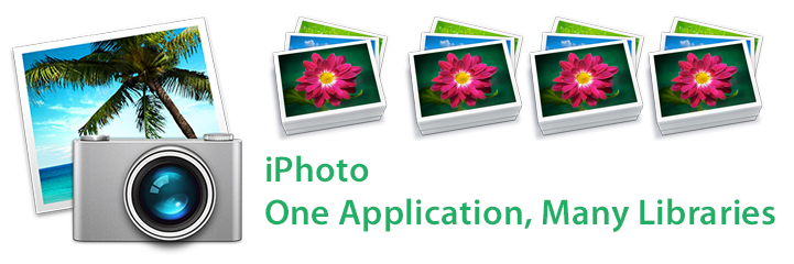Apple iPhoto 11 - Library Switching