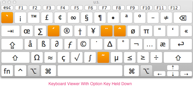 Apple Mac OSX - US Keyboard Viewer With Option Key Held Down