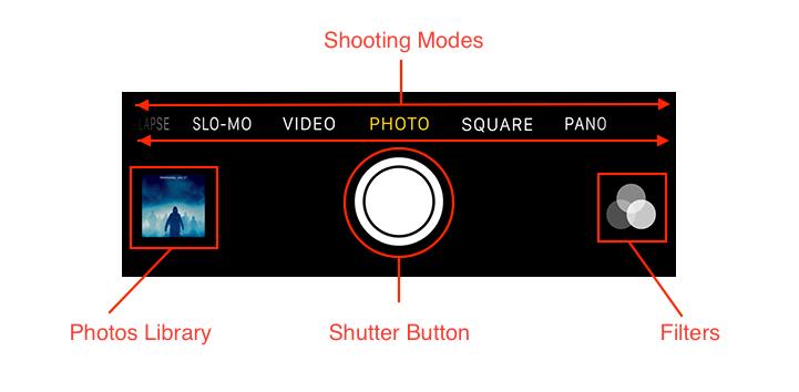 iPhone Camera Symbols - Bottom Of Screen