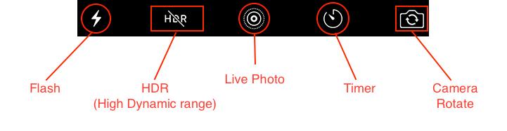 iPhone Camera Symbols - Top Of Screen