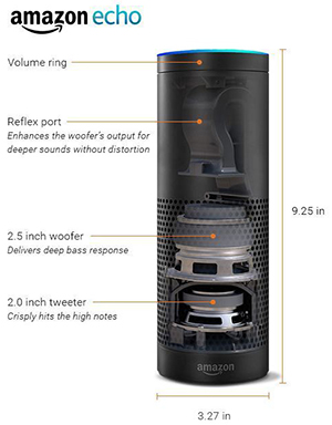 What's inside an Amazon Echo