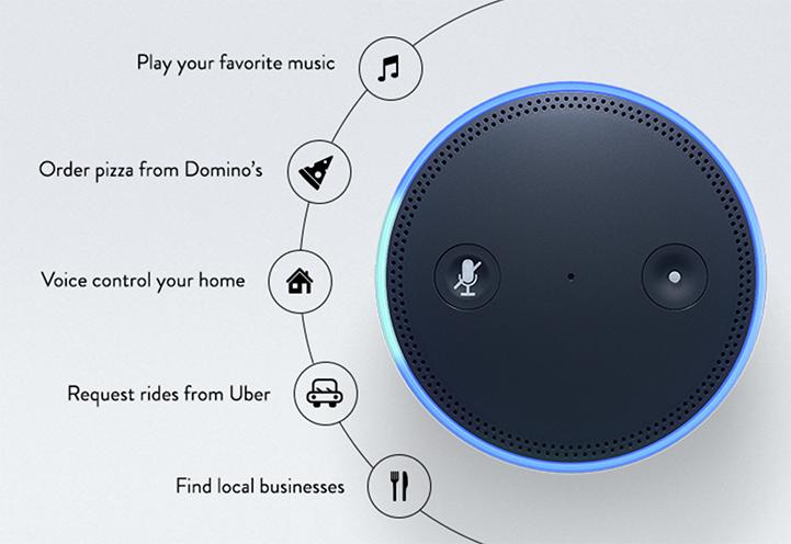 Gifts 2016 - Amazon Echo