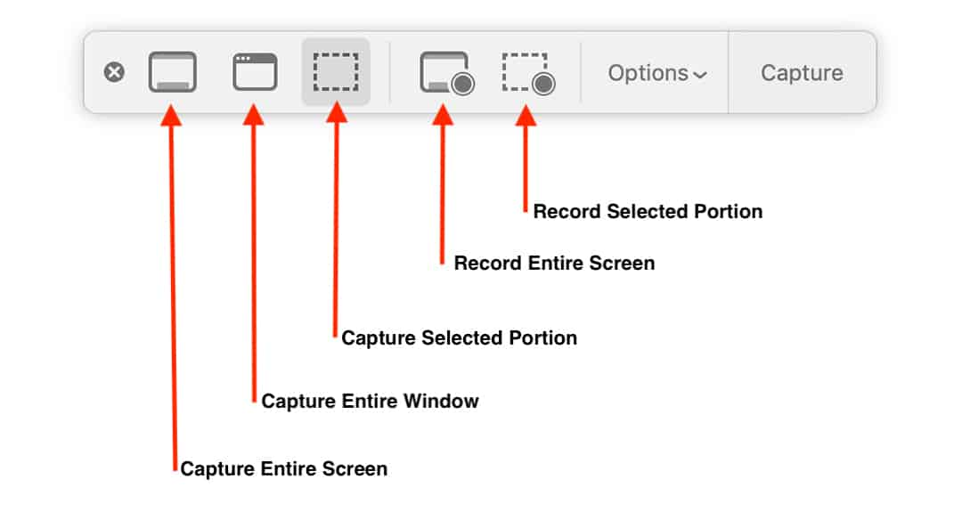 Apple Screen Capture Tool Running on A Mac