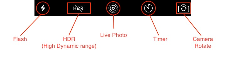 iPhone Camera Top Symbols